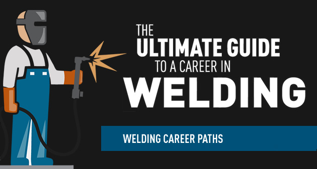 guide to welding career