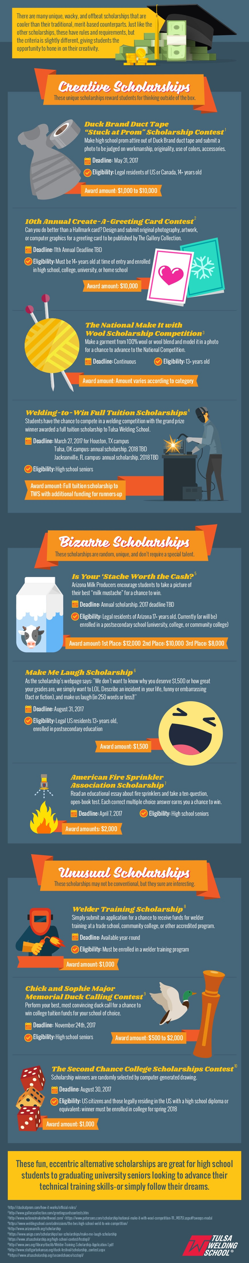 bizarre creative unusual scholarships