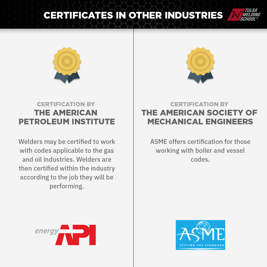 API and ASME Welding Certifications