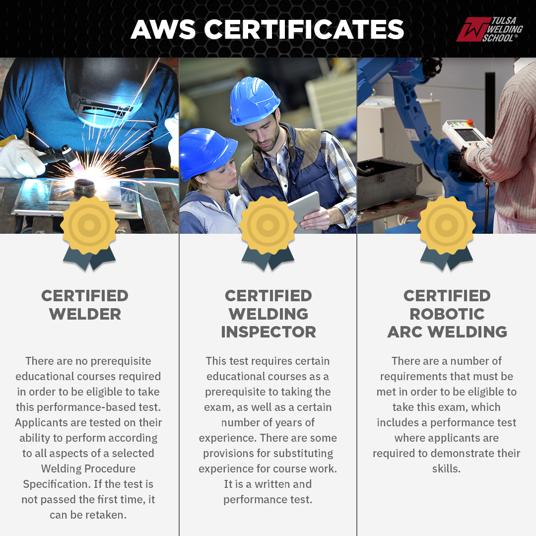 AWS Welding Certifications List