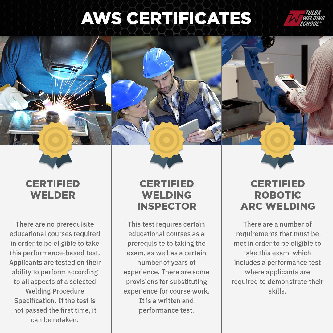 AWS Welding Certifications List