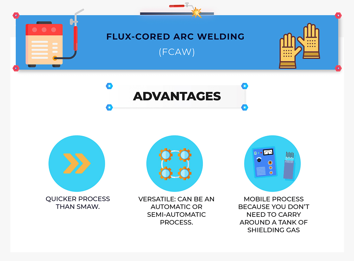 FCAW advantages